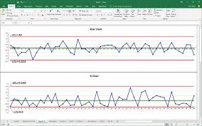 How To Create Spc Chart In Excel Spc Xl Features Sigmazone