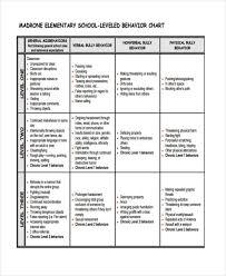Behavior Charts Kindergarten Online Charts Collection