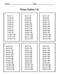 85 Best Multiplication Flash Cards Images Multiplication Math