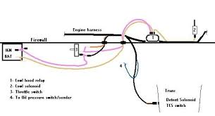 cowl induction wiring harness schematic wiring diagram perf ce