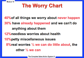 Worry Chart Devil Worry Chart The Suede Sofa