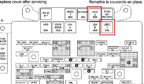 gmc sierra fuse panel diagram 2007 gmc yukon fuse box 2007 wiring diagrams online