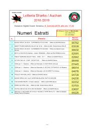 Lista Biglietti Vincenti – Lotteria Sharks