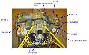 zodiac xl the zodiac kit aircraft o 200 engine installation continental o 200 engine installation
