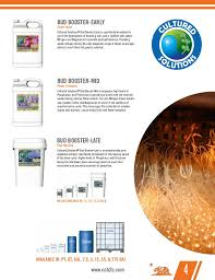 Cultured Solutions Feeding Chart Current Culture H2o Products Catalog 2015 Web