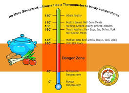Food Cooking Temperatures Chart Click This Image For A