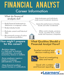 financial analyst duties