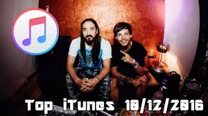 Top 10 Itunes Worldwide Daily Chart 10 12 2016