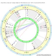 Birth Sign Chart Birth Chart Claude Mann Libra Zodiac Sign Astrology