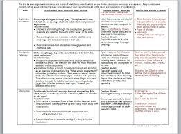 Writing In Preschool Scope And Sequence Preschool Writing