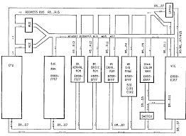 functional block diagram of computer the wiring diagram functional block diagram of computer vidim wiring diagram block diagram