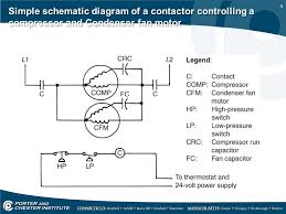 basic electrical contactors ppt download Contactor Schematic 5 simple schematic diagram of a contactor controlling a compressor and condenser fan motor contactor schematic symbol