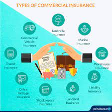 The indian parliament passed the general insurance business (nationalisation) act in 1972 and the general insurance sector was. Commercial Insurance In India Coverage Claim And Exclusions