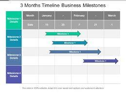 Litigation Timeline Template 3 Months Timeline Business Milestones Powerpoint
