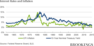 How Worried Should We Be About A Rising Dollar World