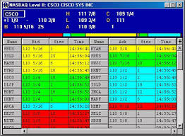 Nasdaq Quotes 55 Stunning NASDAQ Level II Screen Linn Software