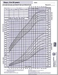 Growth Chart Boys 2 20 Years Aap