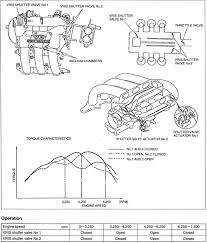 mazda v engine diagram mazda image wiring diagram klde vs klg4 vs klze 1993 2002 2 5l v6 mazda626 net forums on mazda 626