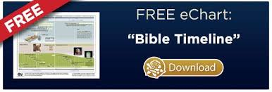 Rose Bible Maps And Charts Free 300 Years Of Old Testament History Bible Timeline