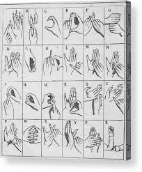 Sign Language Chart Sign Language Chart Acrylic Print