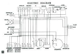 250cc go kart wiring diagram most uptodate wiring diagram info • kandi 250 wiring diagram wiring diagram data rh 20 3 5 reisen fuer meister de 150cc