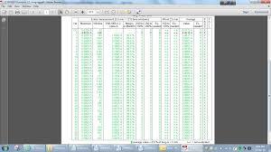 <b>TEST</b> REPORT Electromagnetic Compatibility (EMC)