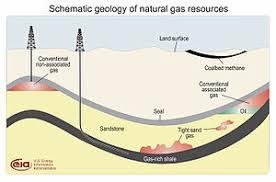 Реферат Сланцевий газ Ресурси Реферат Сланцевий газ
