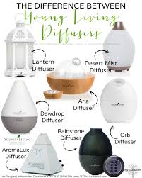 Young Living Oil Frequency Chart Young Living Diffuser Choices Crazy Adventures In Parenting