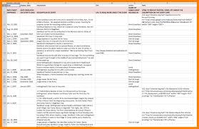sample spreadsheet excel 10 event running sheet excel template ismbauer