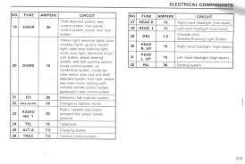 peterbilt fuse box car wiring diagram download cancross co Wira Fuse Box Diagram 2005 peterbilt 379 wiring diagram on 2005 images free download peterbilt fuse box 2005 peterbilt 379 wiring diagram on 2005 peterbilt 379 wiring diagram 15 proton wira fuse box diagram