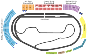 Monster Energy Nascar Cup Series Fanshield 500 Tickets