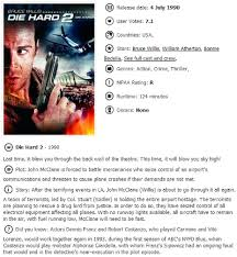Film Review Template Magnificent Best WordPress Plugin To Add Films Movie Information