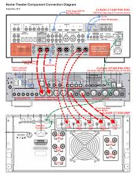 5 1 wiring diagram 5 image wiring diagram home theater 5 1 wiring diagram control wiring diagram alarm phone on 5 1 wiring diagram