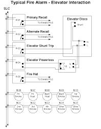 elevator shunt trip breaker wiring diagram dolgular com elevator shunt trip disconnect at Fire Alarm Elevator Wiring Diagram