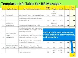 Salary Structure Template Employee Compensation Plan Template Total