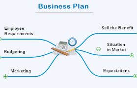 cso news how to prepare business plan presentation in steve jobs  how to prepare business plan presentation in steve jobs style mindmap
