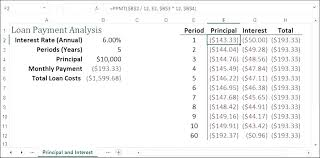 Balloon Payment Loan Amortisation Formula Excel Mortgage Spreadsheet Amortization