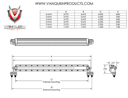 installation diagram for rigid light bars installation vanquish rigid industries 3 led light bar black vps06757 on installation diagram for rigid light bars