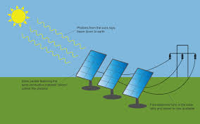 solar array wiring schematic on solar images free download wiring Solar Panel Wiring Diagram Schematic solar array wiring schematic 13 photovoltaic wiring diagram solar electrical wiring solar panel wiring diagram schematic mppt