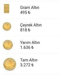 Güncel Altın Fiyatı - Home | F
