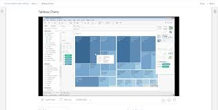 Essential Design Principles For Tableau Trying Out Courseras Data Visualization Specialization