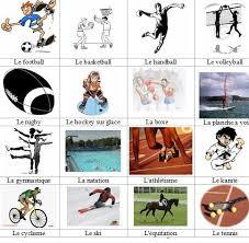 Тема Виды спорта и его польза Французский язык грамматика Выбираем чем будем заниматься