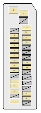 toyota prius second generation xw20 2004 2007 fuse box toyota prius second generation xw20 2004 2007 fuse box diagram