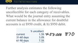 allowance for uncollectible accounts balance sheet allowance for doubtful accounts youtube