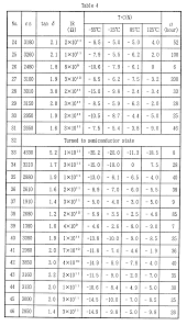 Capacitor Codes Table Related Keywords Suggestions Chart Go