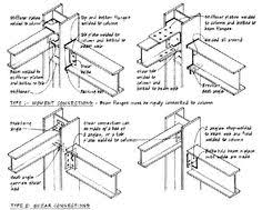 hss steel column and beam connection google search steel hss steel column and beam connection google search