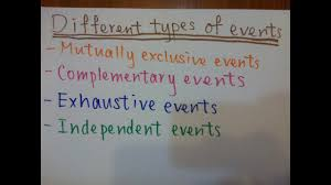 Types Of Probability Different Types Of Events In Probability