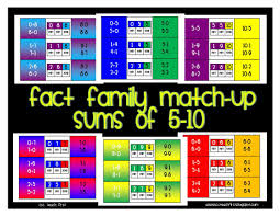 Clip Art By Carrie Teaching First Fact Family Match Ups