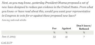 anti gun control arguments myths fallacies facts stats fact obama gun control poll