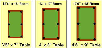 Pool Table Sizes Chart Pool Table Room Size Home Exterior Remodeling